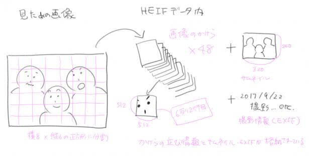 heif_image